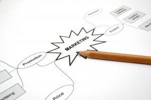 7P Блог-Маркетинга